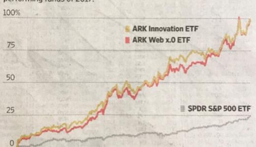 <寄稿記事>ビットコイン連動ETFの現状と、日本で買う方法/WSJ関連記事