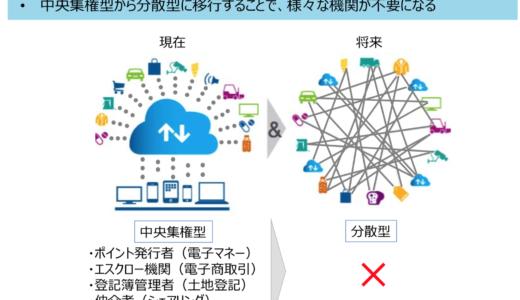 ブロックチェーンとは?/WEB3.0の世界