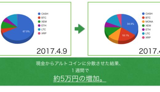 1週間で5万円増えた話
