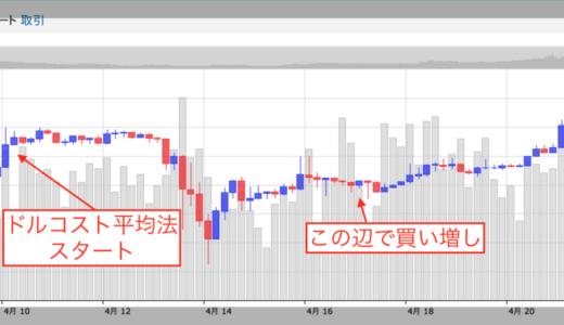 10日で1万円儲けた話: 超短期ドルコスト平均法