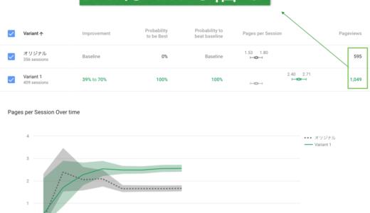 はてなブログトップの「記事一覧」化で、PVも1.76倍増加