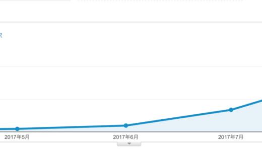 くりぷと戦記 8月のPV数など:仮想通貨ブログ運営記録