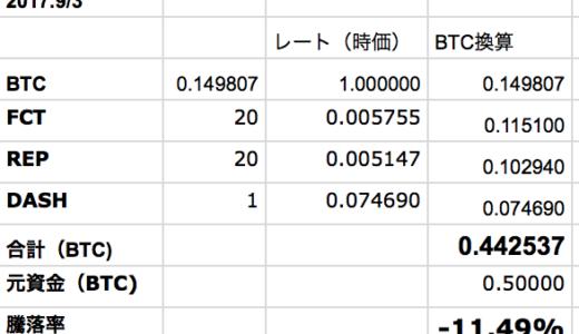 コインチェック銘柄でわらしべ長者:25万円→23.6万円