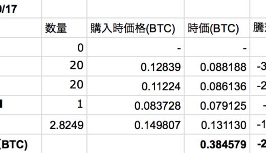 コインチェック銘柄で引き続き儲からない話(25万円→16万円)