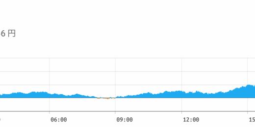 bitFlyer FX×テクニカル分析でちょろっとだけ増えた話