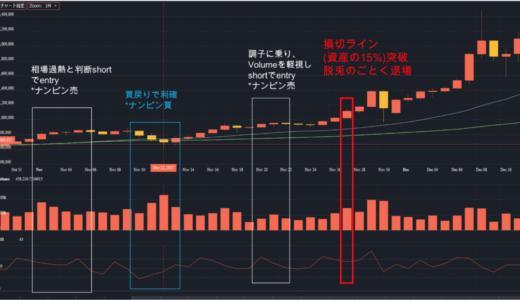 仮想通貨取引での失敗談:株式投資家から見た仮想通貨市場④<寄稿記事>